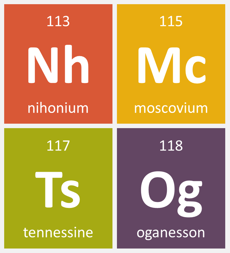 IUPAC announces the official names of four new elements: nihonium, moscovium, tennessine, and oganesson