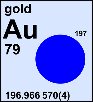 Atomic weight of gold commission on isotopic abundances and atomic atomic weight of gold commission on isotopic abundances and atomic weights urtaz Image collections
