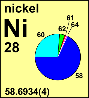List of synonyms and antonyms of the word nickel atom nickel atomic structure stock image c0183709 science photo urtaz Image collections