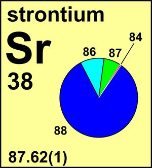Strontium Atom